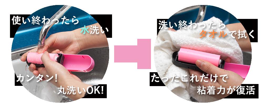 使い終わったら水で洗ってタオルでふくだけで粘着力が復活